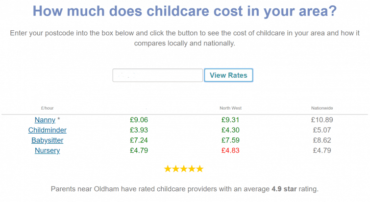 How much does childcare cost